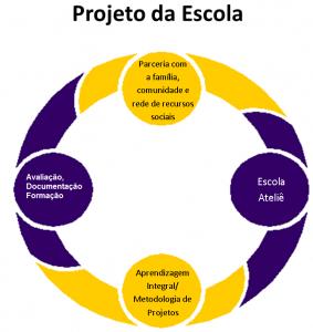 logo_EACG_principios